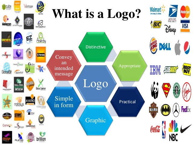 logo-failures-its-impact-on-brands-4-638.jpg